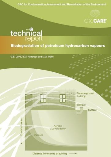 CRC CARE Technical Report 12: Biodegradation of petroleum hydrocarbon vapours